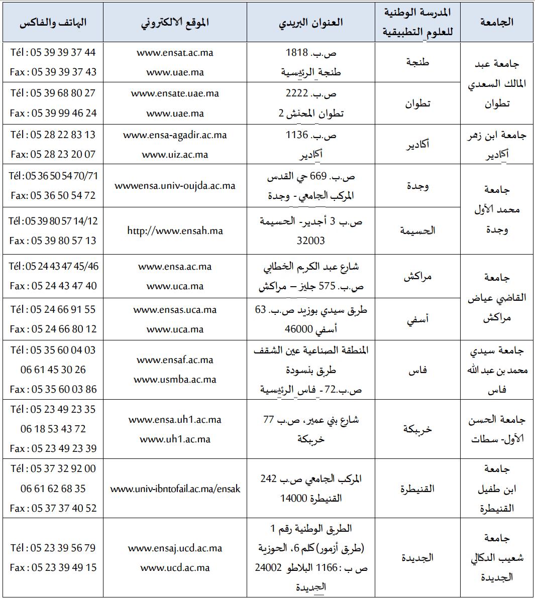 ENSA maroc 2017